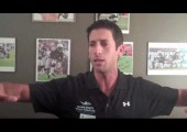 How To Strengthen The Labrum